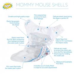 Cobertores Mommy Mouse Unitalla
