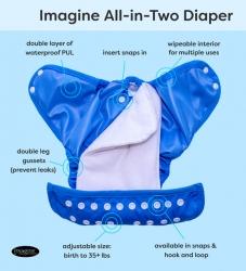 Imagine AI2